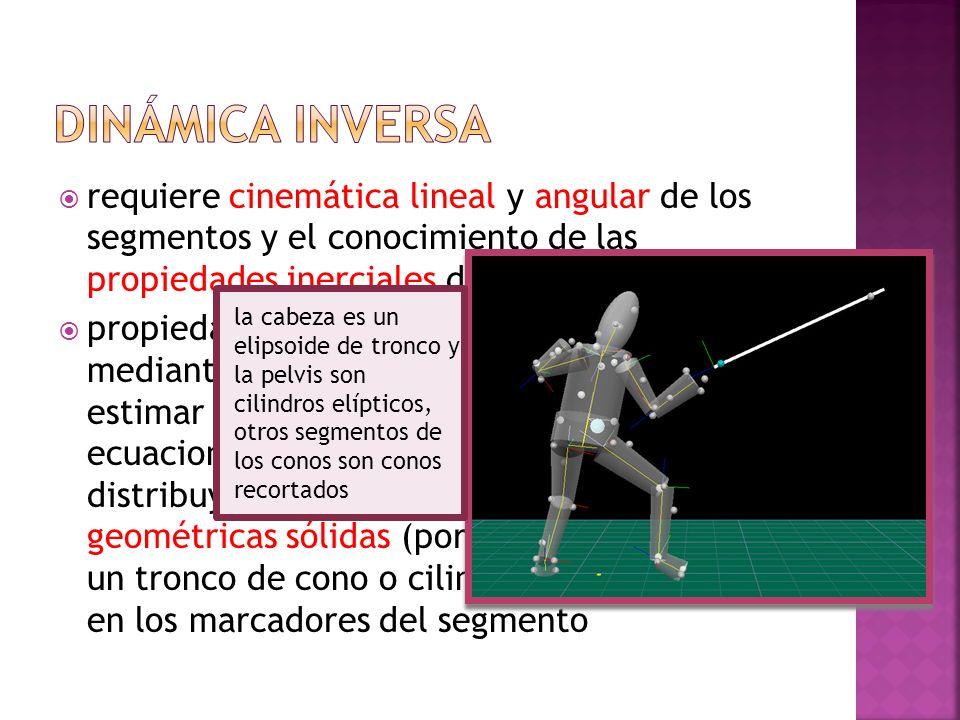 dinámica inversa requiere cinemática lineal y angular de los segmentos y el conocimiento de las propiedades inerciales del segmento.