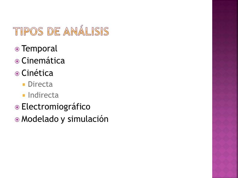 Tipos de análisis Temporal Cinemática Cinética Electromiográfico
