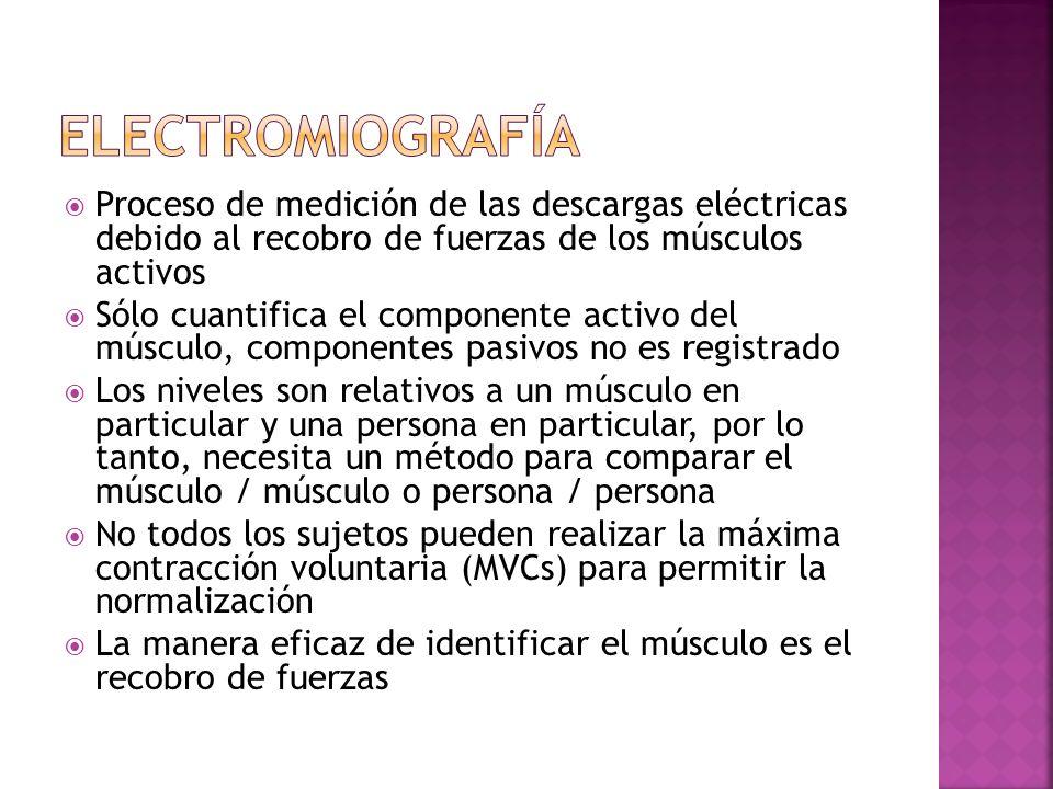Electromiografía Proceso de medición de las descargas eléctricas debido al recobro de fuerzas de los músculos activos.
