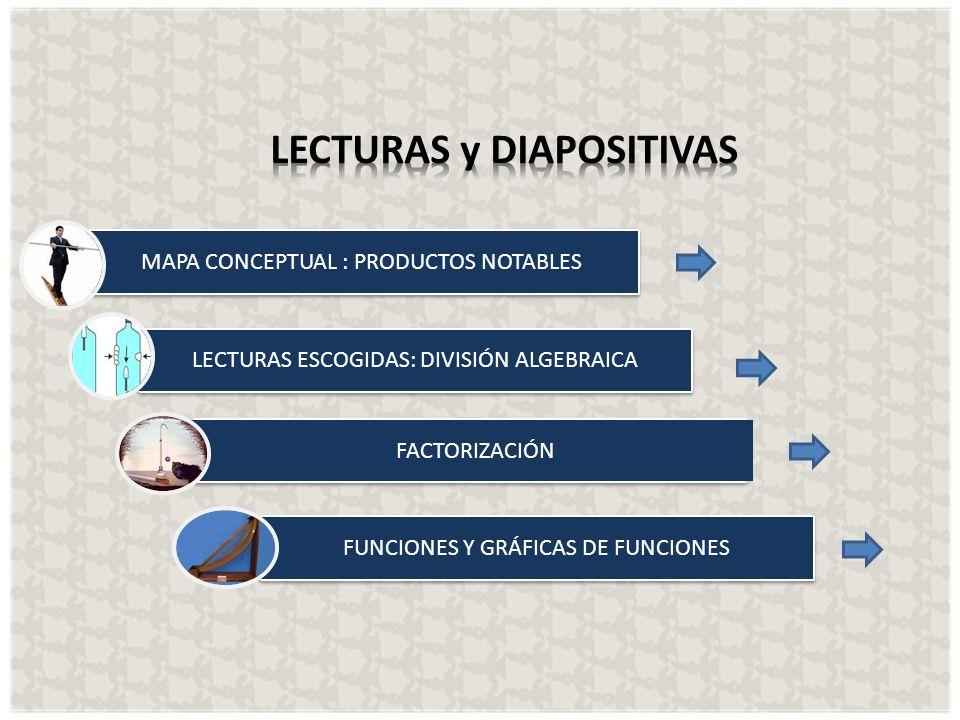 LECTURAS y DIAPOSITIVAS