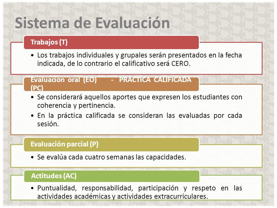 Sistema de Evaluación Los trabajos individuales y grupales serán presentados en la fecha indicada, de lo contrario el calificativo será CERO.