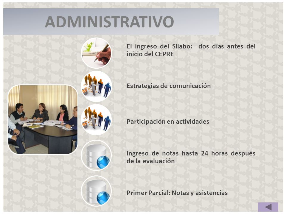 ADMINISTRATIVOEl ingreso del Sílabo: dos días antes del inicio del CEPRE. Estrategias de comunicación.