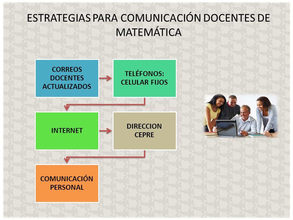 ESTRATEGIAS PARA COMUNICACIÓN DOCENTES DE MATEMÁTICA