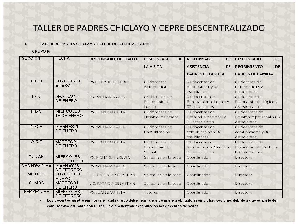 TALLER DE PADRES CHICLAYO Y CEPRE DESCENTRALIZADO