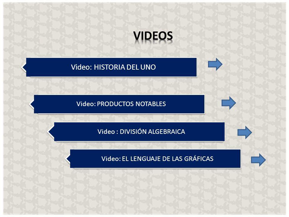VIDEOS Video: HISTORIA DEL UNO Video: PRODUCTOS NOTABLES