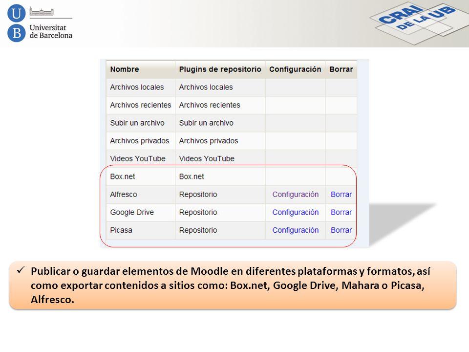 Publicar o guardar elementos de Moodle en diferentes plataformas y formatos, así como exportar contenidos a sitios como: Box.net, Google Drive, Mahara o Picasa, Alfresco.