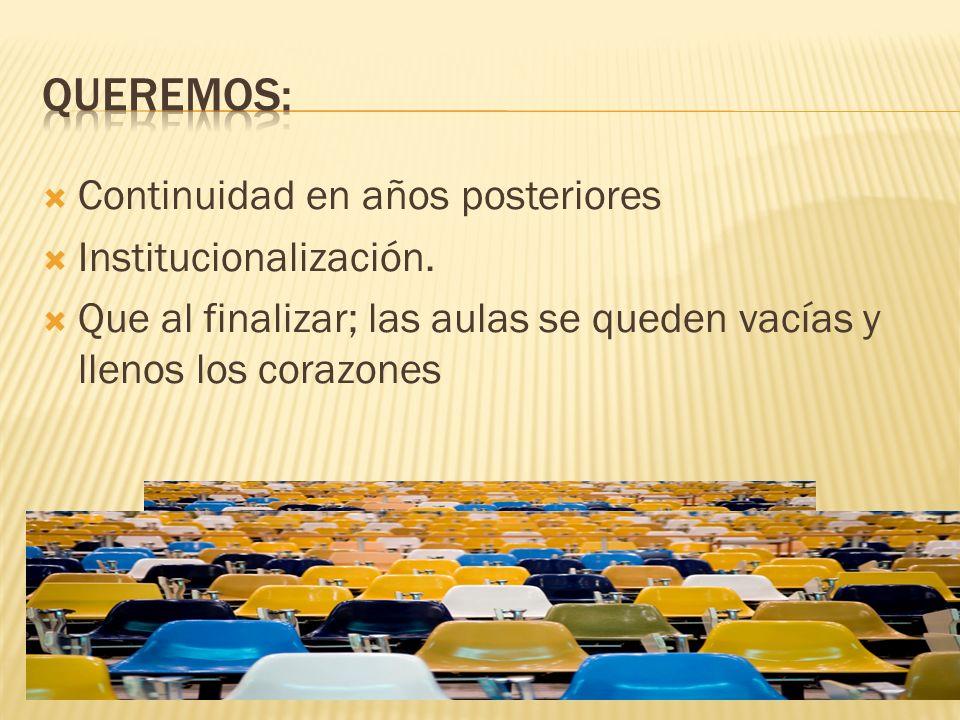 QUEREMOS: Continuidad en años posteriores Institucionalización.