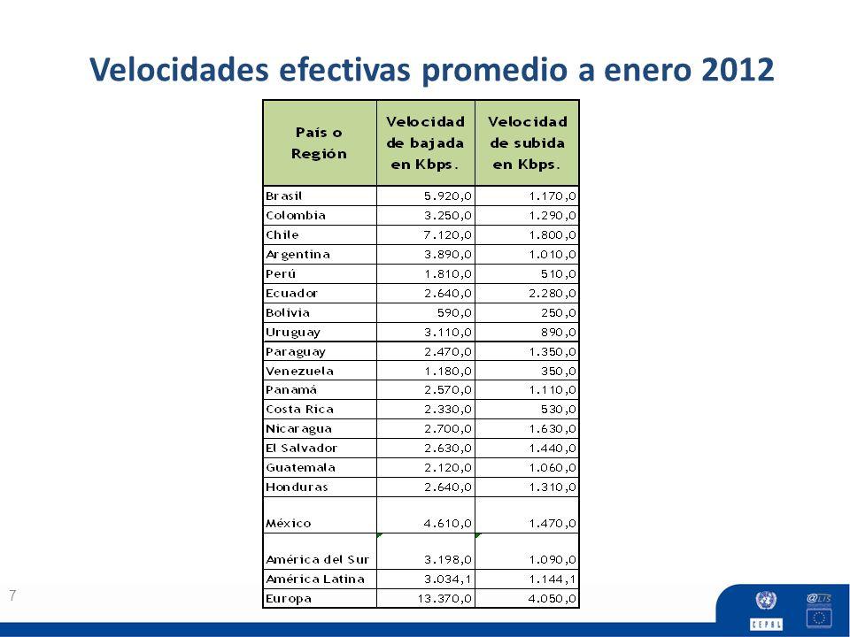 Velocidades efectivas promedio a enero 2012