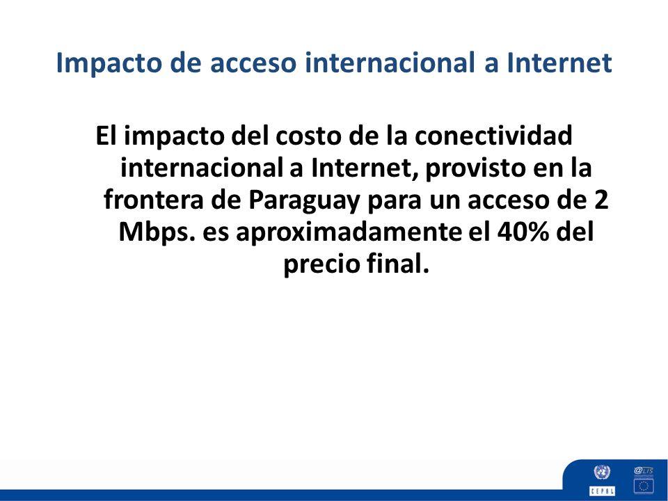 Impacto de acceso internacional a Internet