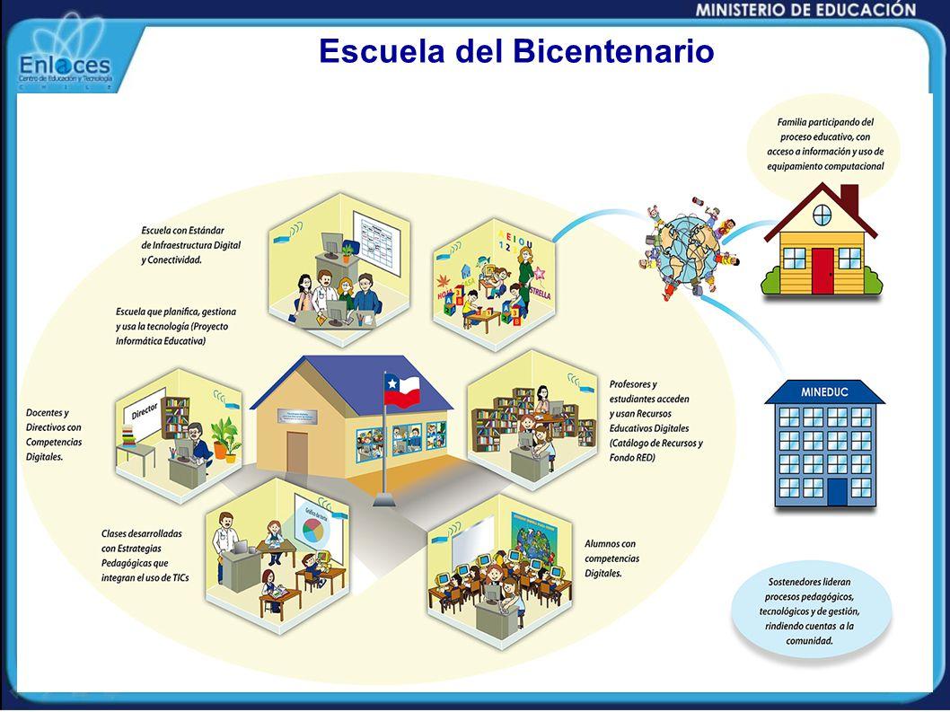 Escuela del Bicentenario