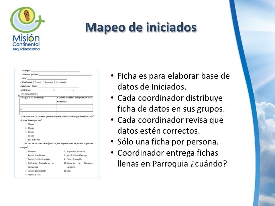 Mapeo de iniciados Ficha es para elaborar base de datos de Iniciados.