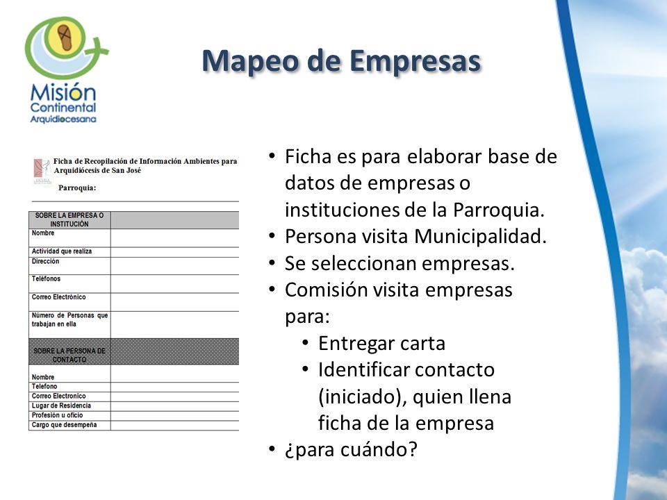 Mapeo de Empresas Ficha es para elaborar base de datos de empresas o instituciones de la Parroquia.