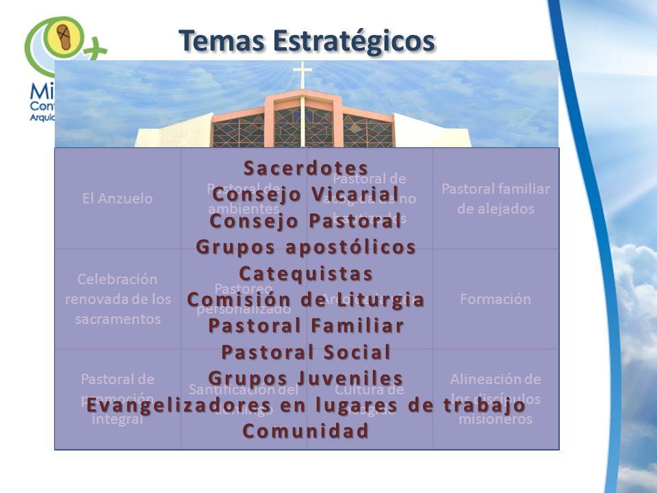 Evangelizadores en lugares de trabajo