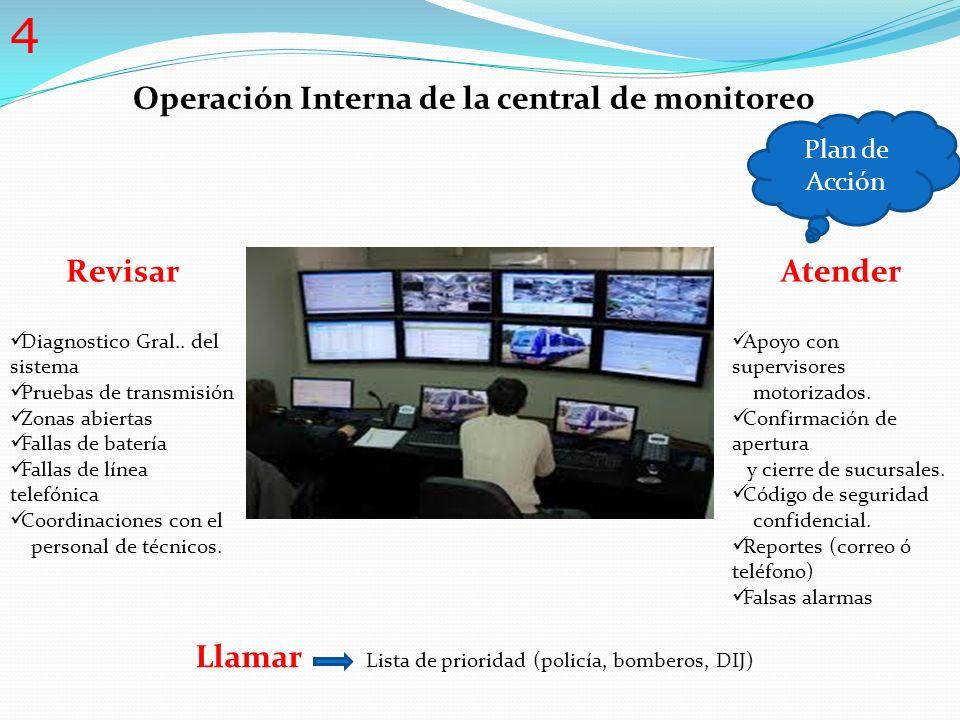 Operación Interna de la central de monitoreo