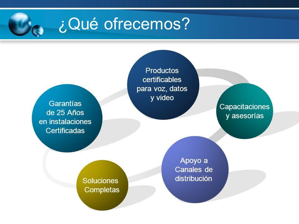 certificables para voz, datos y video