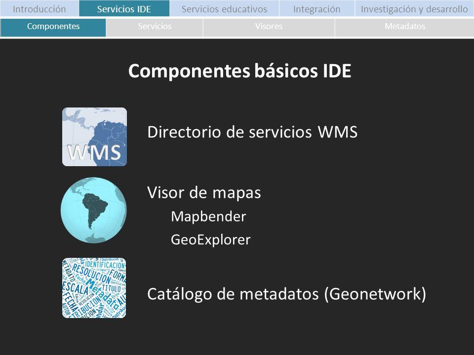 Componentes básicos IDE