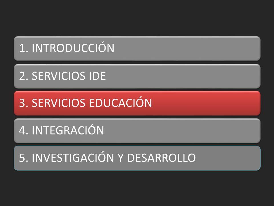 1. INTRODUCCIÓN 2. SERVICIOS IDE. 3. SERVICIOS EDUCACIÓN.