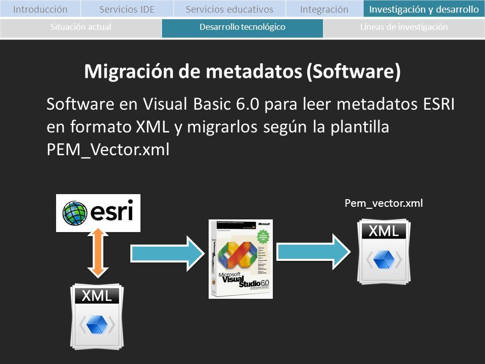 Migración de metadatos (Software)