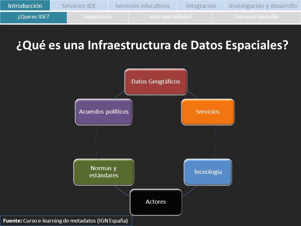 ¿Qué es una Infraestructura de Datos Espaciales