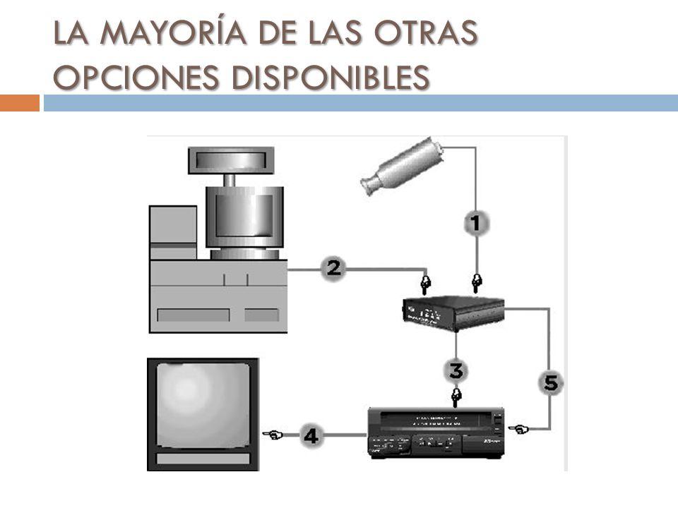 LA MAYORÍA DE LAS OTRAS OPCIONES DISPONIBLES