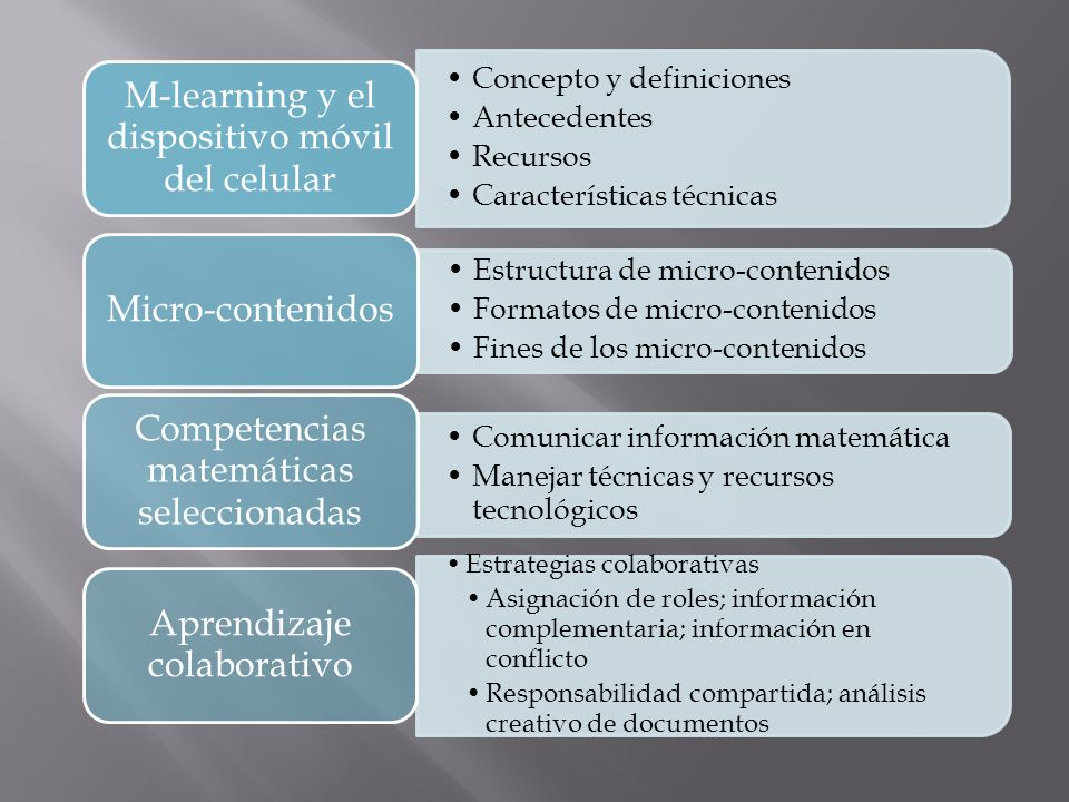 M-learning y el dispositivo móvil del celular