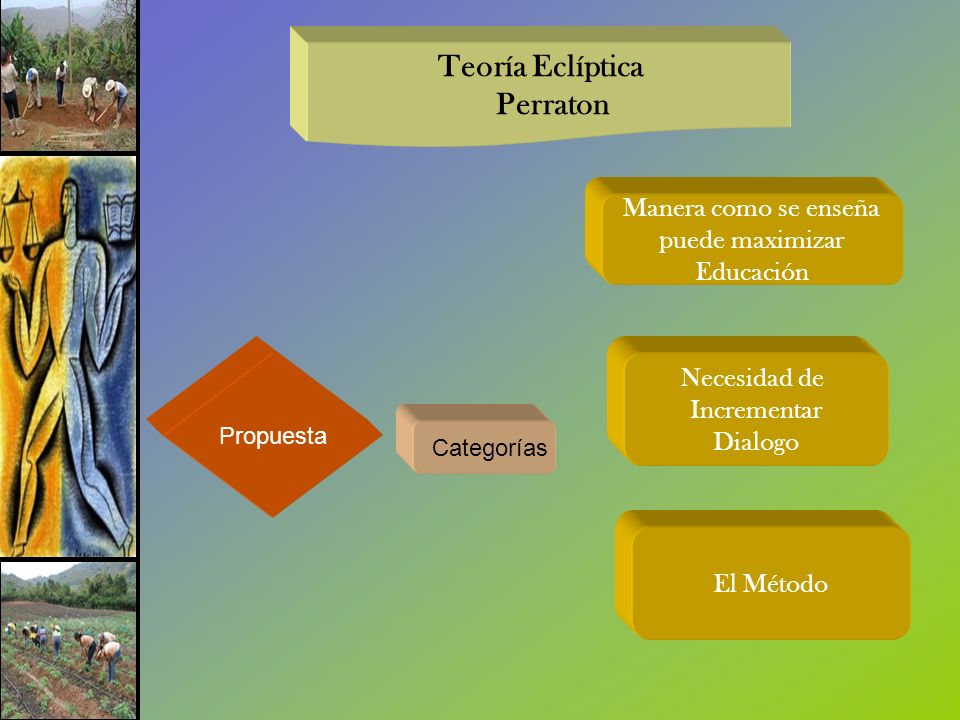 Teoría Eclíptica Perraton