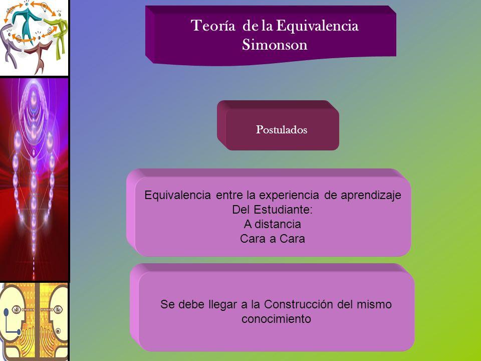 Teoría de la Equivalencia