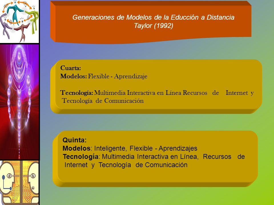 Generaciones de Modelos de la Educción a Distancia