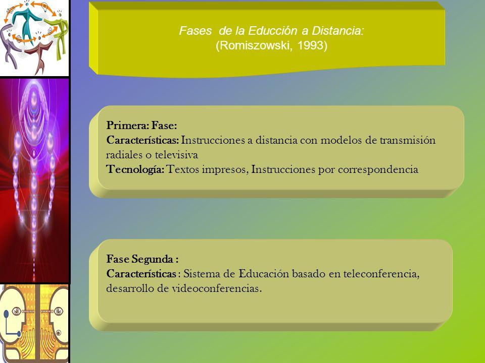 Fases de la Educción a Distancia: