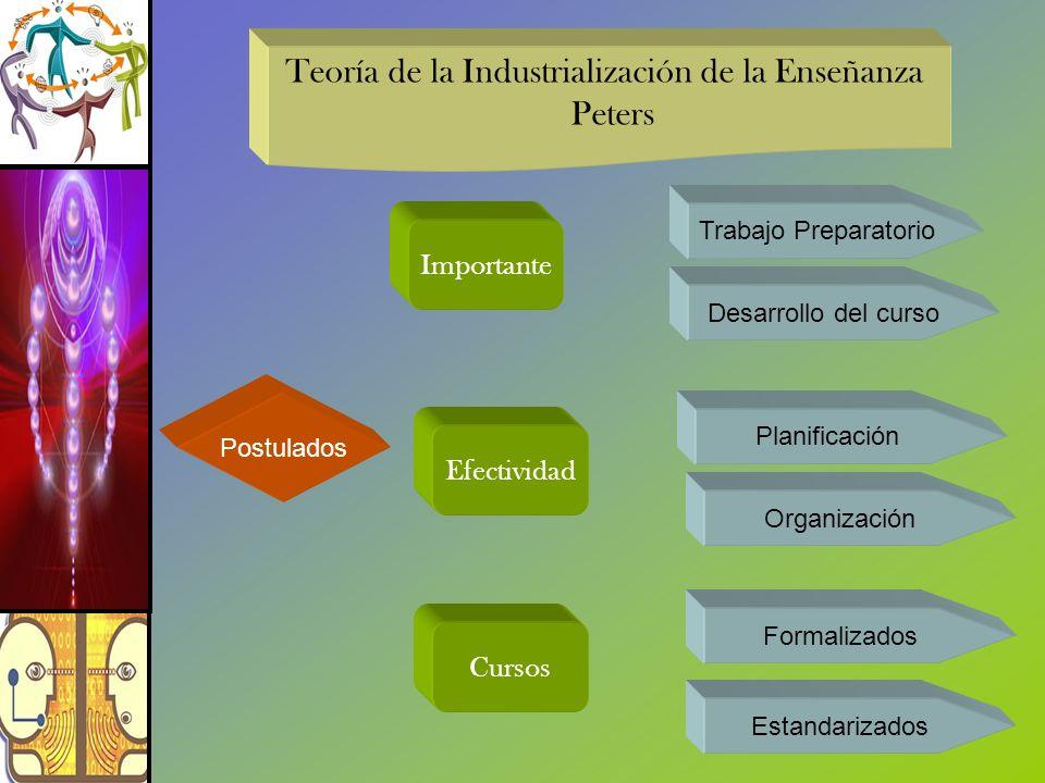Teoría de la Industrialización de la Enseñanza