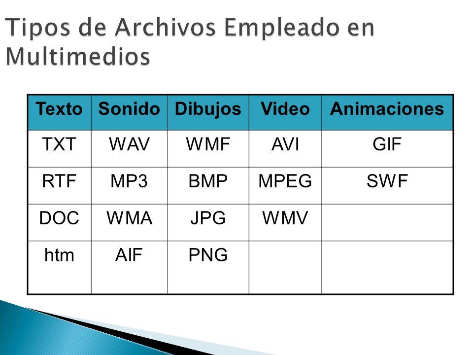 Tipos de Archivos Empleado en Multimedios