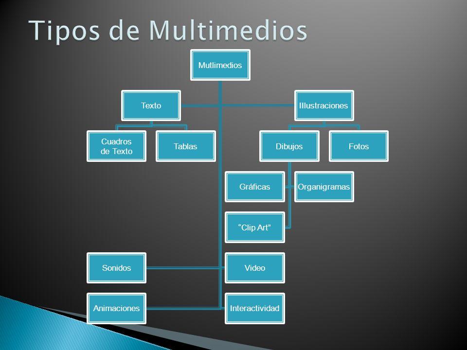 Tipos de Multimedios Mutlimedios Texto de Texto Cuadros Tablas