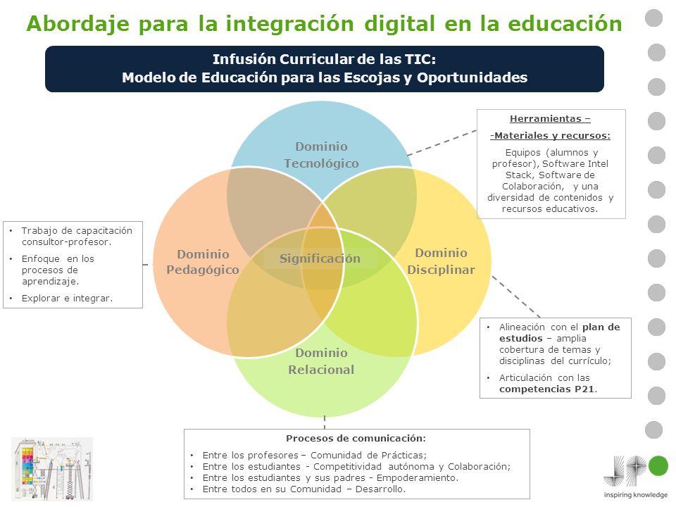 Abordaje para la integración digital en la educación