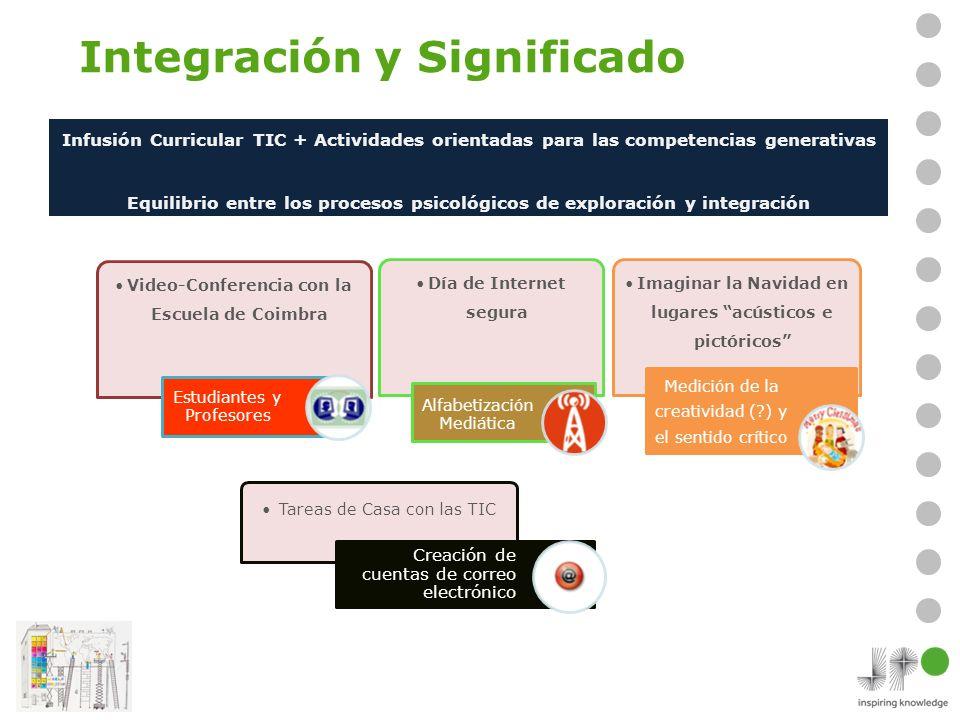 Integración y Significado