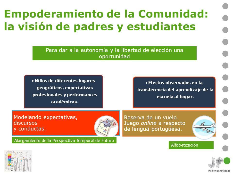 Empoderamiento de la Comunidad: la visión de padres y estudiantes
