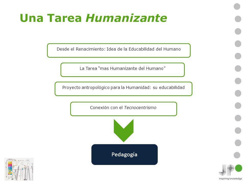 Una Tarea Humanizante Pedagogía