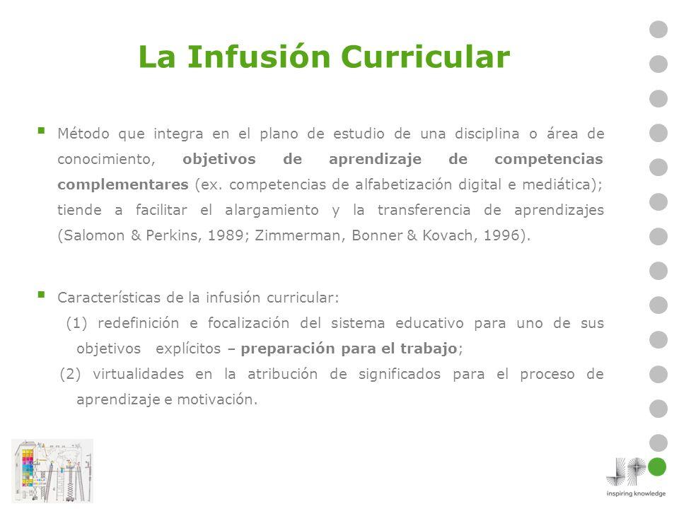La Infusión Curricular