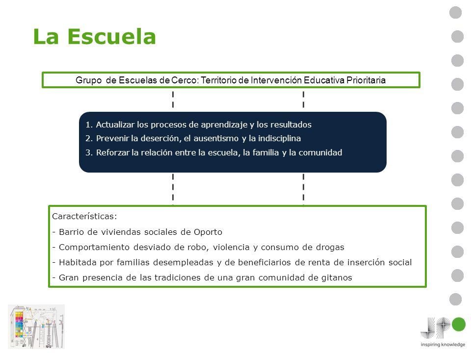 La Escuela Grupo de Escuelas de Cerco: Territorio de Intervención Educativa Prioritaria.