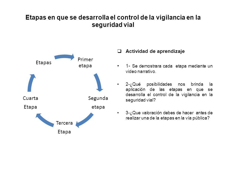 Etapas en que se desarrolla el control de la vigilancia en la seguridad vial