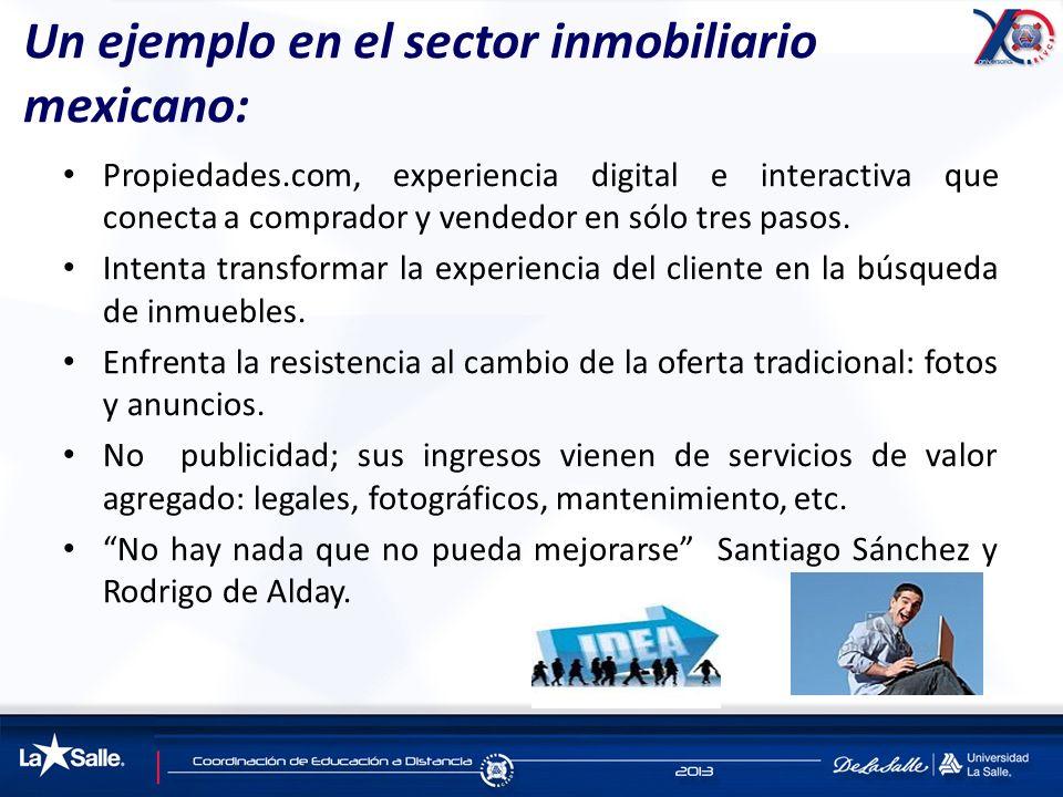 Un ejemplo en el sector inmobiliario mexicano: