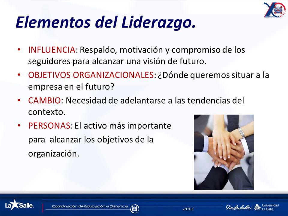 Elementos del Liderazgo.