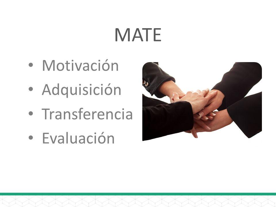 Motivación Adquisición Transferencia Evaluación