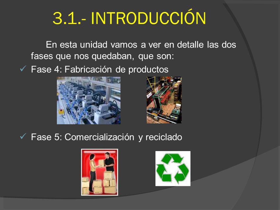 3.1.- INTRODUCCIÓN En esta unidad vamos a ver en detalle las dos fases que nos quedaban, que son: Fase 4: Fabricación de productos.