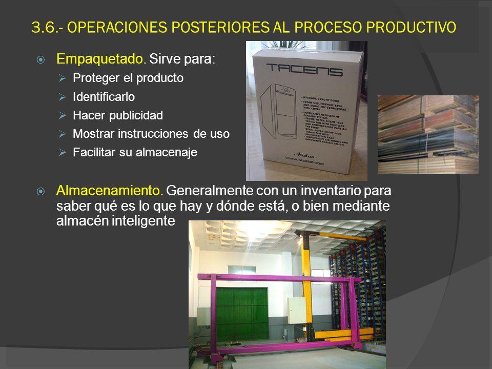 3.6.- OPERACIONES POSTERIORES AL PROCESO PRODUCTIVO