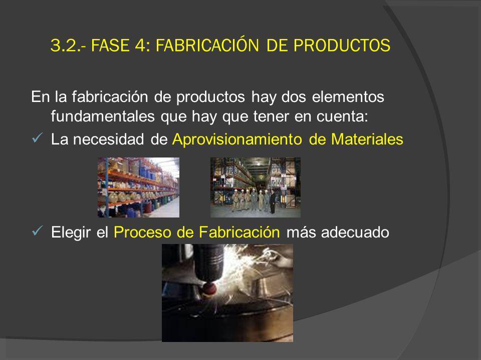 3.2.- FASE 4: FABRICACIÓN DE PRODUCTOS