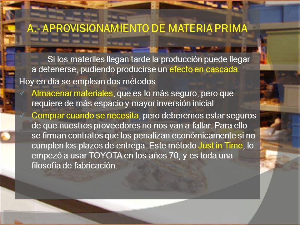 A.- APROVISIONAMIENTO DE MATERIA PRIMA