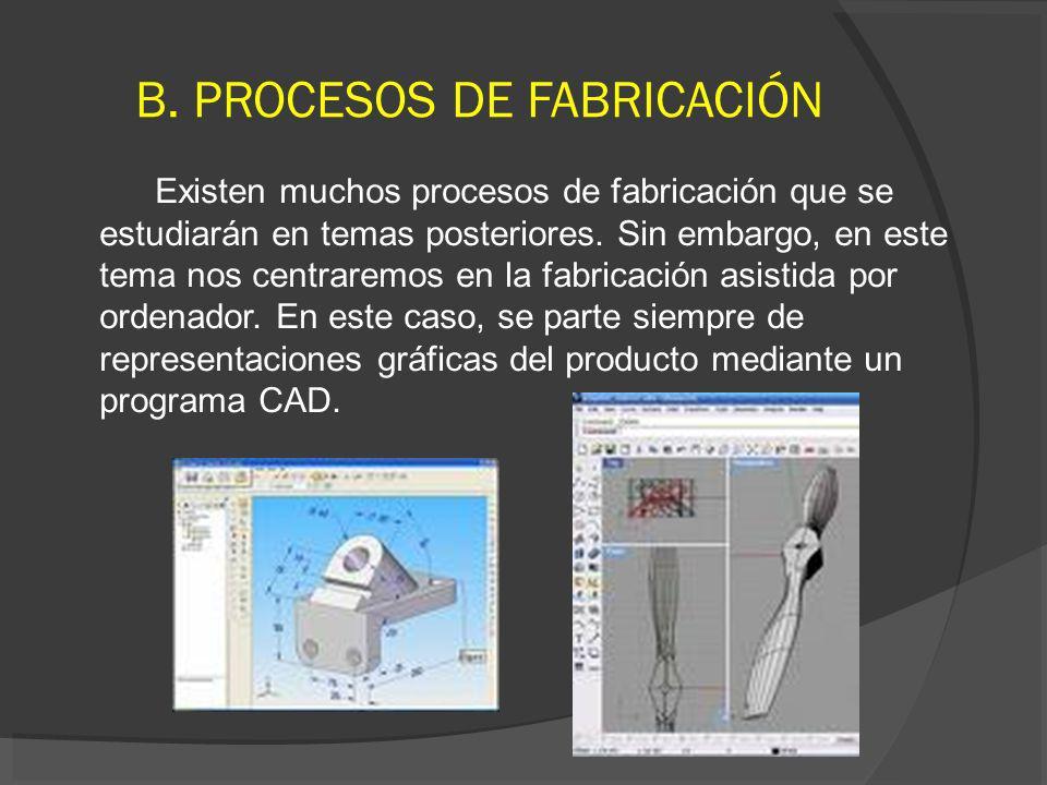 B. PROCESOS DE FABRICACIÓN