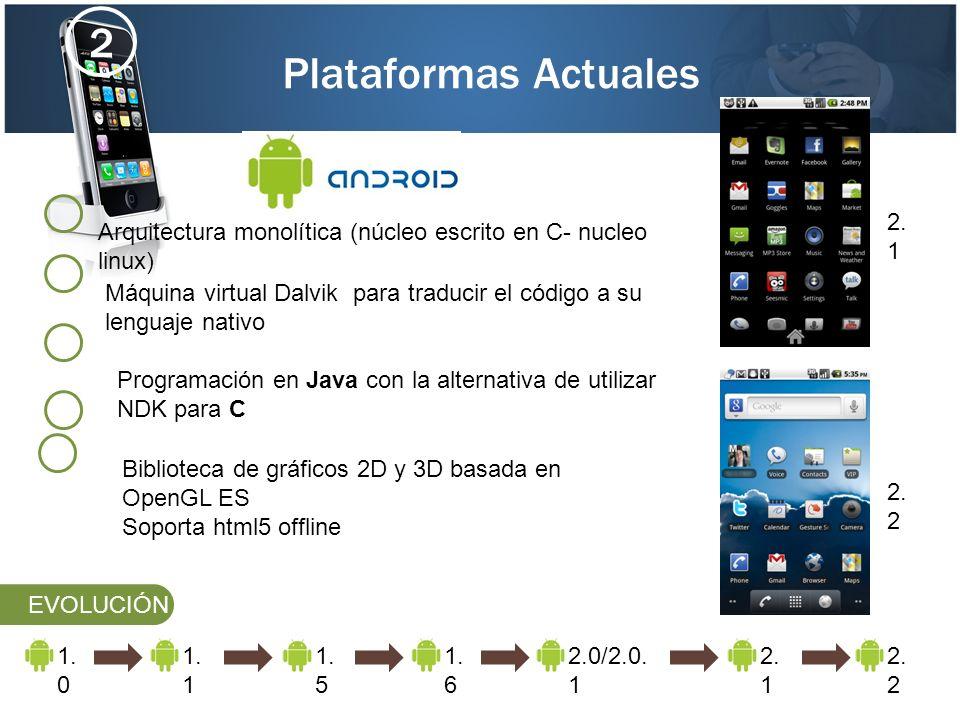 2 Plataformas Actuales. 2.1. Arquitectura monolítica (núcleo escrito en C- nucleo linux)