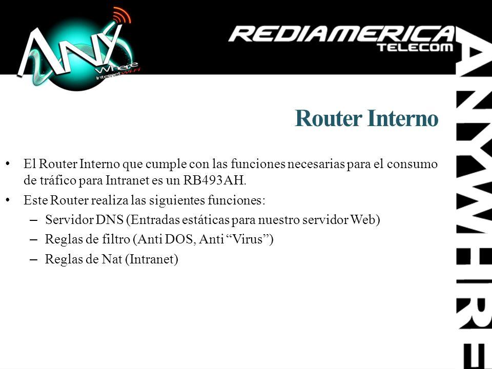 Router Interno El Router Interno que cumple con las funciones necesarias para el consumo de tráfico para Intranet es un RB493AH.
