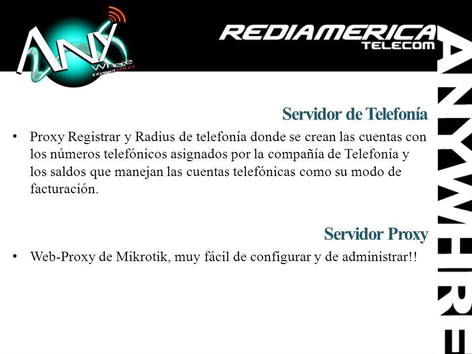 Servidor de Telefonía Servidor Proxy